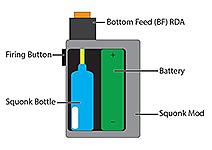 Squonking - inovatívna metóda vapovania