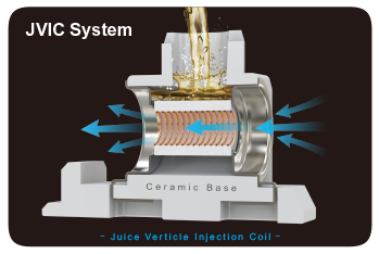 JVIC system