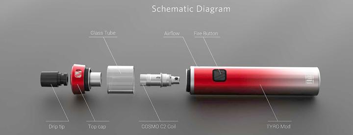popis konštrukcie elektronickej cigarety Vaptio TYRO